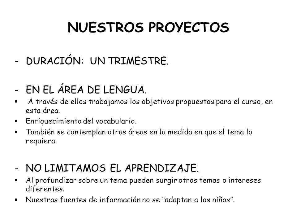 NUESTROS PROYECTOS DURACIÓN: UN TRIMESTRE. EN EL ÁREA DE LENGUA.