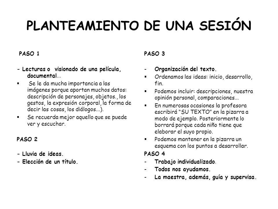 PLANTEAMIENTO DE UNA SESIÓN