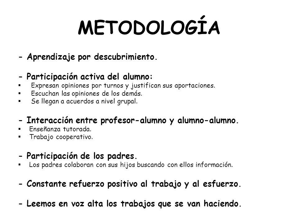 METODOLOGÍA - Aprendizaje por descubrimiento.