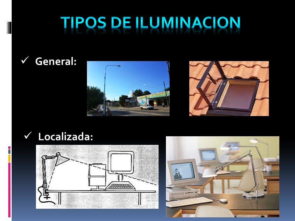 Factores de riesgo fisico ppt video online descargar - Tipos de iluminacion ...