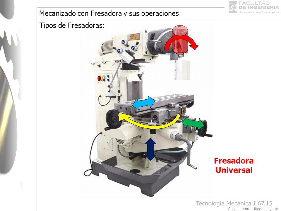 Operaciones de maquinas herramientas ppt descargar for Tipos de fresadoras