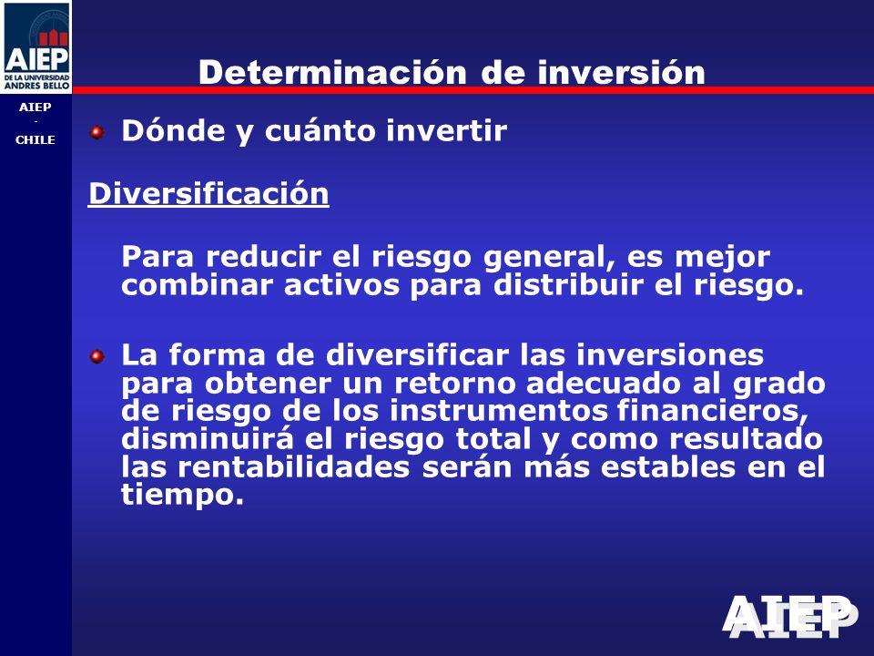 Determinación de inversión