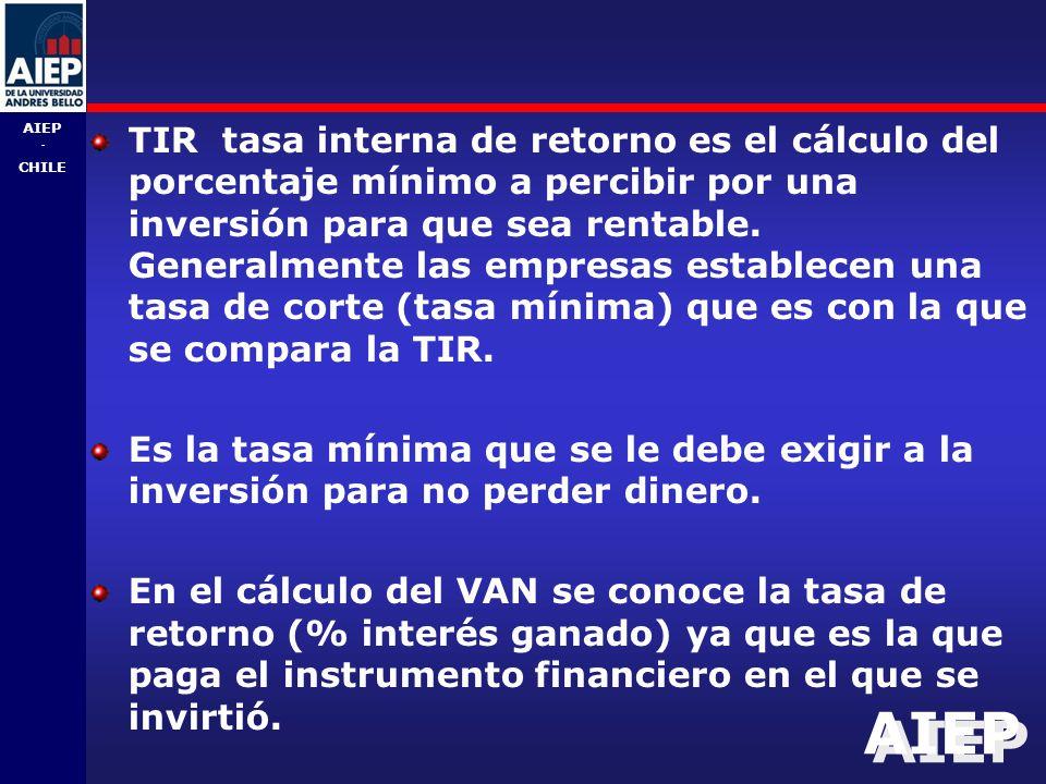 TIR tasa interna de retorno es el cálculo del porcentaje mínimo a percibir por una inversión para que sea rentable. Generalmente las empresas establecen una tasa de corte (tasa mínima) que es con la que se compara la TIR.