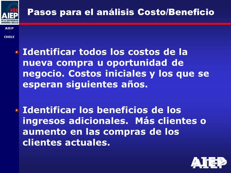 Pasos para el análisis Costo/Beneficio