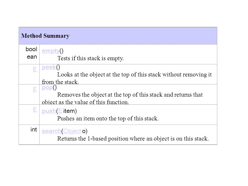 Method Summary boolean. empty() Tests if this stack is empty. E.