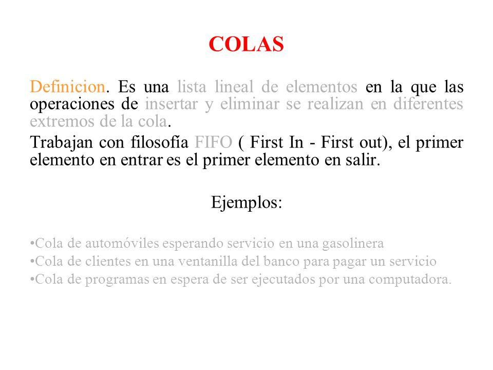 COLAS Definicion. Es una lista lineal de elementos en la que las operaciones de insertar y eliminar se realizan en diferentes extremos de la cola.