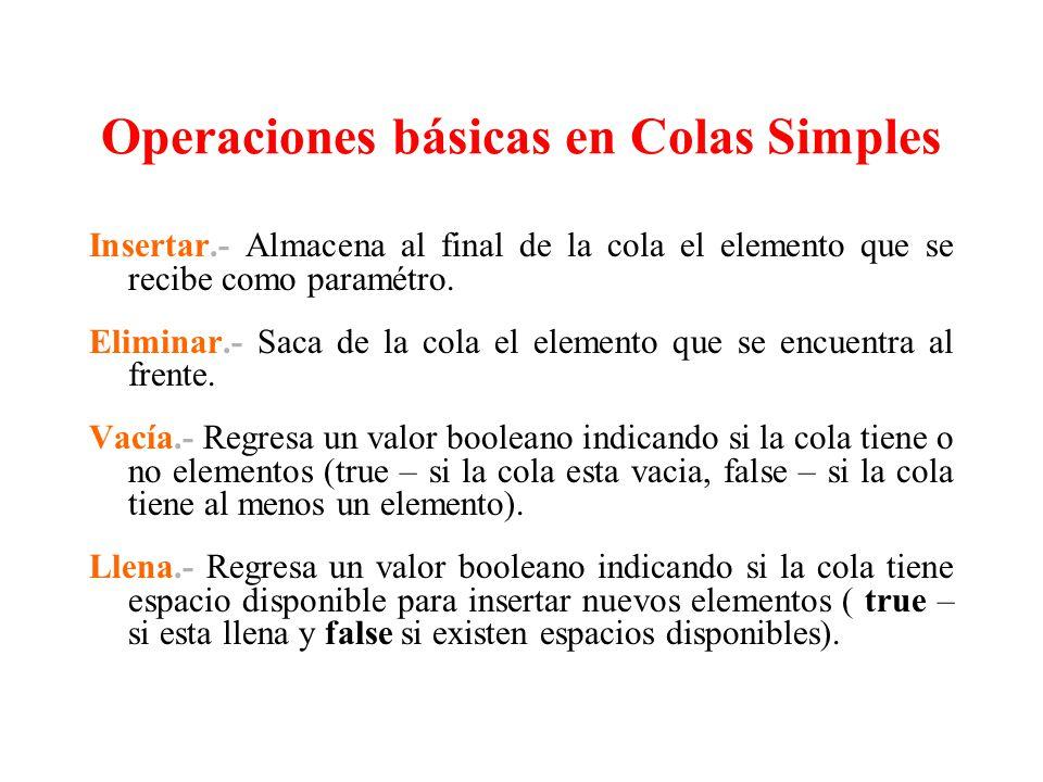 Operaciones básicas en Colas Simples
