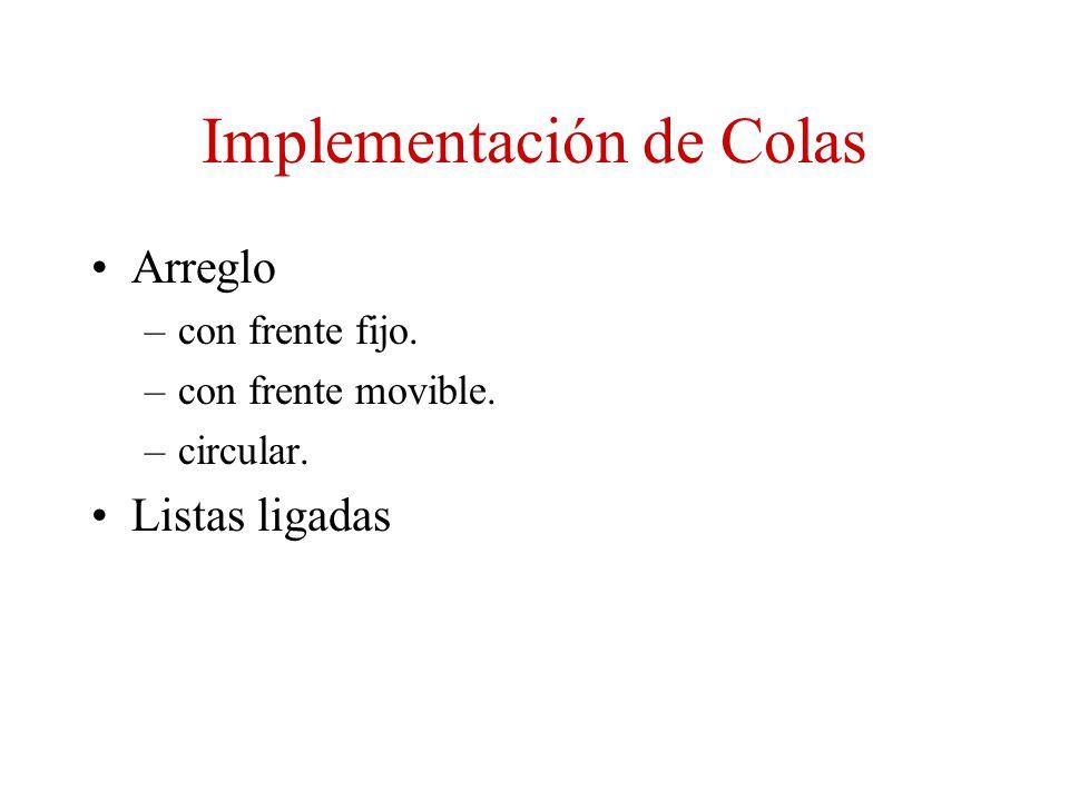 Implementación de Colas