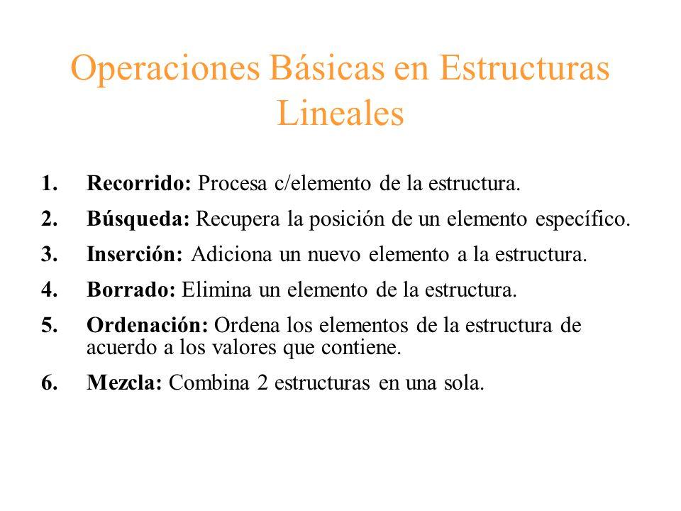 Operaciones Básicas en Estructuras Lineales