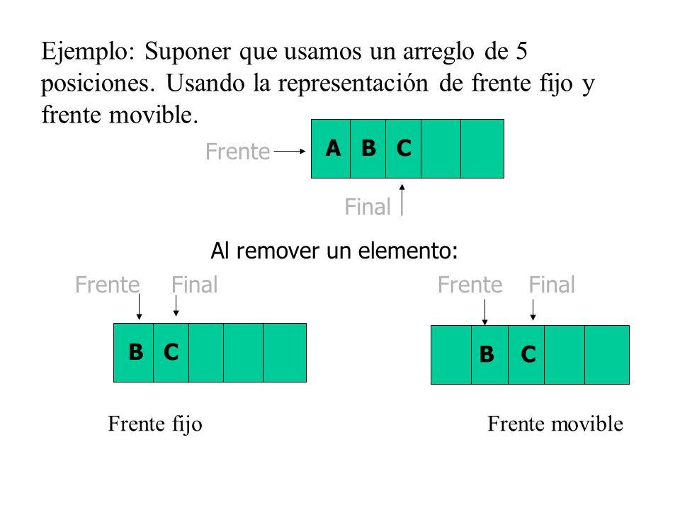 Ejemplo: Suponer que usamos un arreglo de 5 posiciones