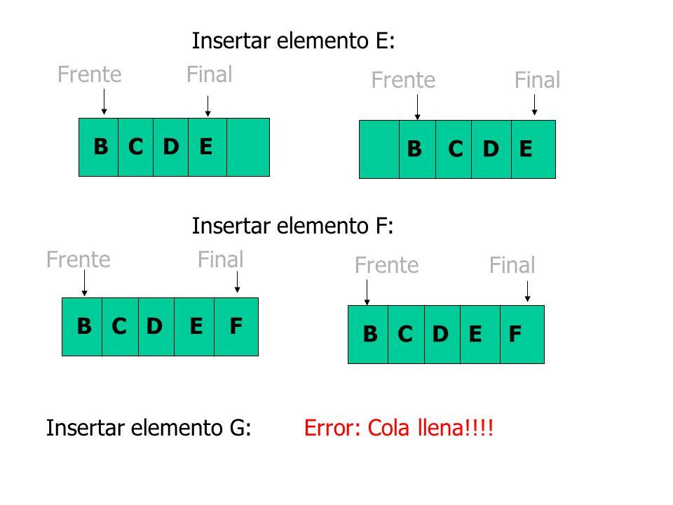 Insertar elemento E: Frente. Final. B C D E. Frente. Final. B C D E. Insertar elemento F: