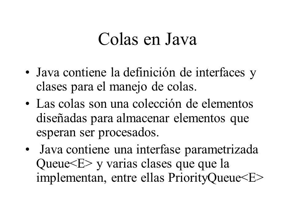 Colas en Java Java contiene la definición de interfaces y clases para el manejo de colas.