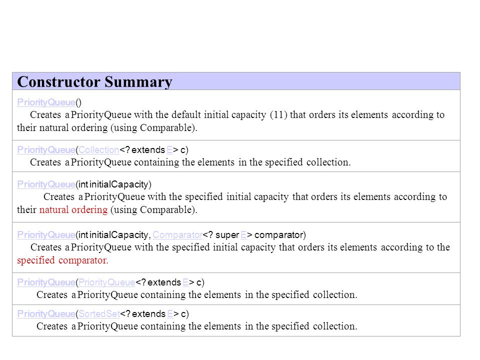 Constructor Summary