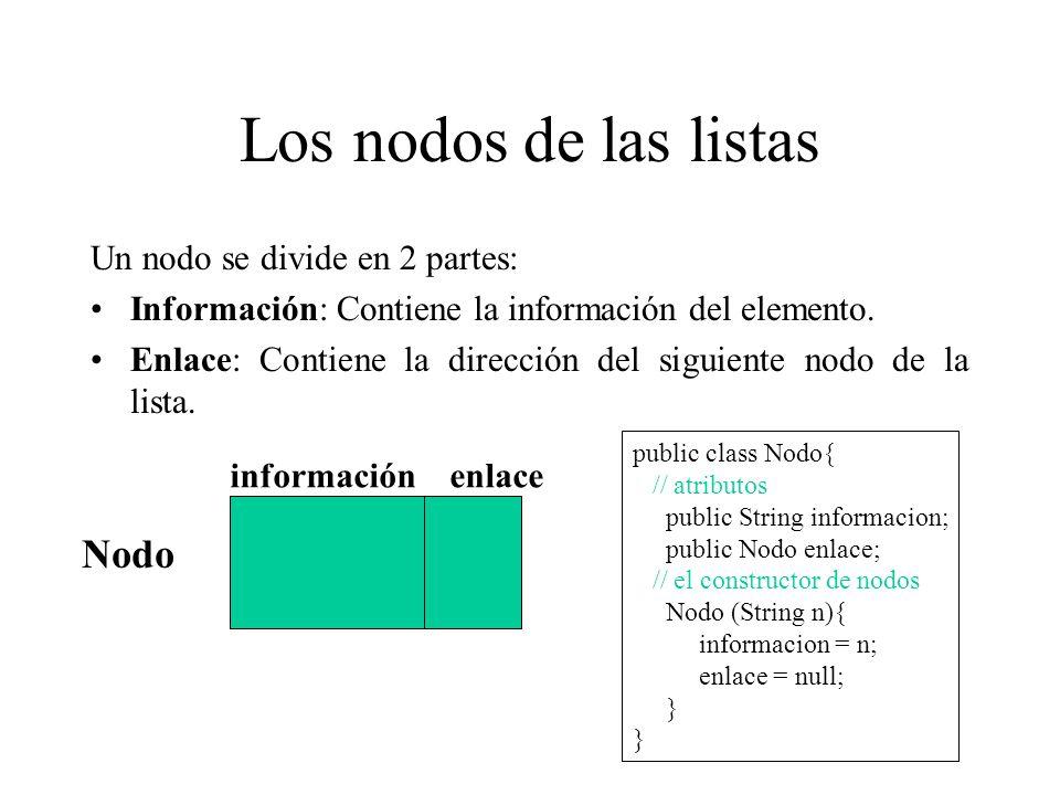 Los nodos de las listas Nodo Un nodo se divide en 2 partes: