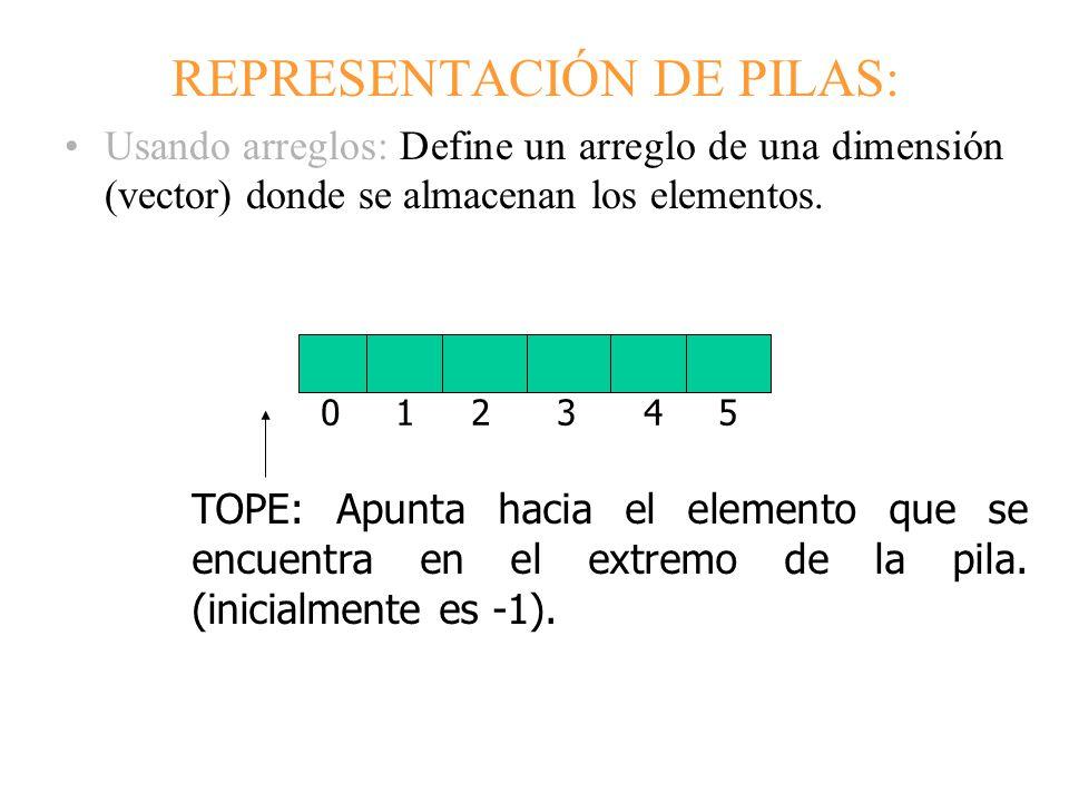 REPRESENTACIÓN DE PILAS: