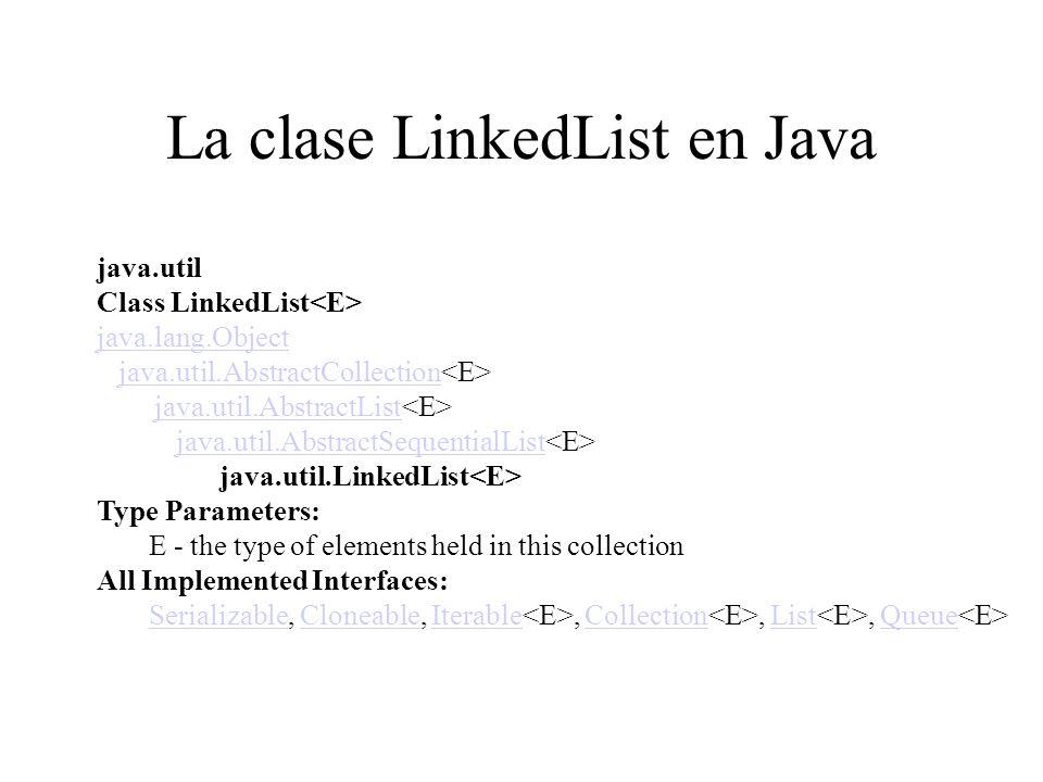 La clase LinkedList en Java