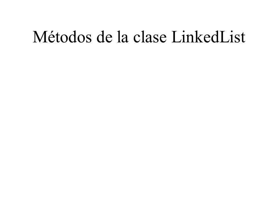 Métodos de la clase LinkedList