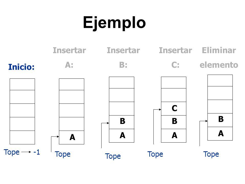 Ejemplo Insertar A: Insertar B: Insertar C: Eliminar elemento Inicio:
