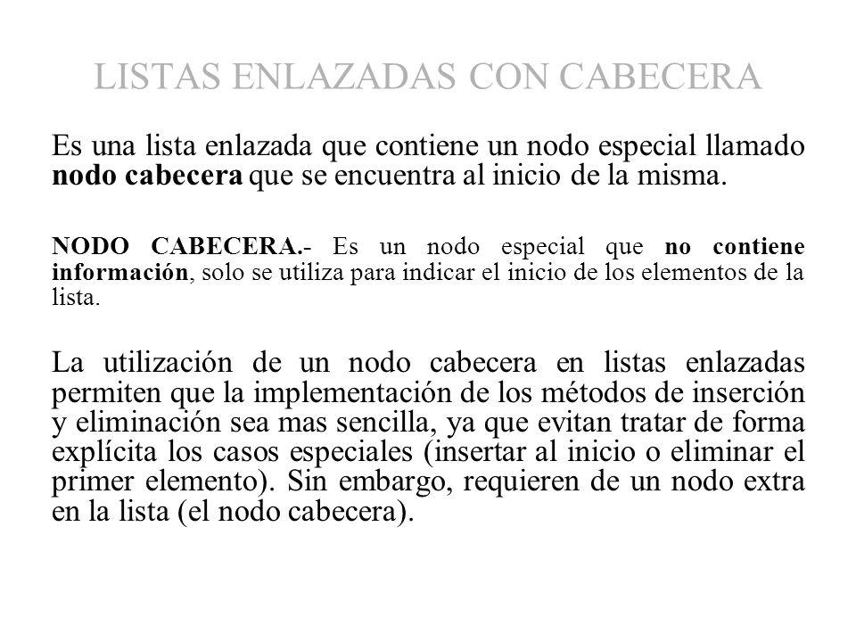 LISTAS ENLAZADAS CON CABECERA