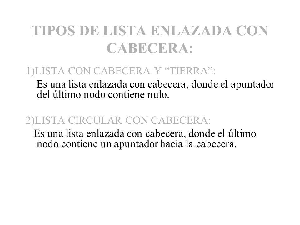 TIPOS DE LISTA ENLAZADA CON CABECERA: