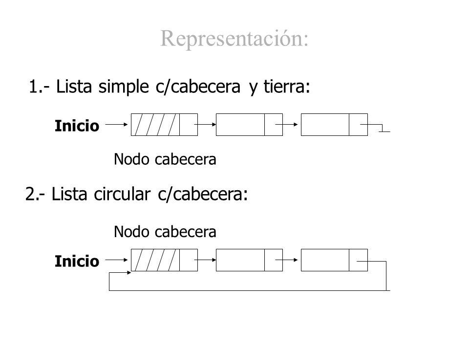 Representación: 1.- Lista simple c/cabecera y tierra: