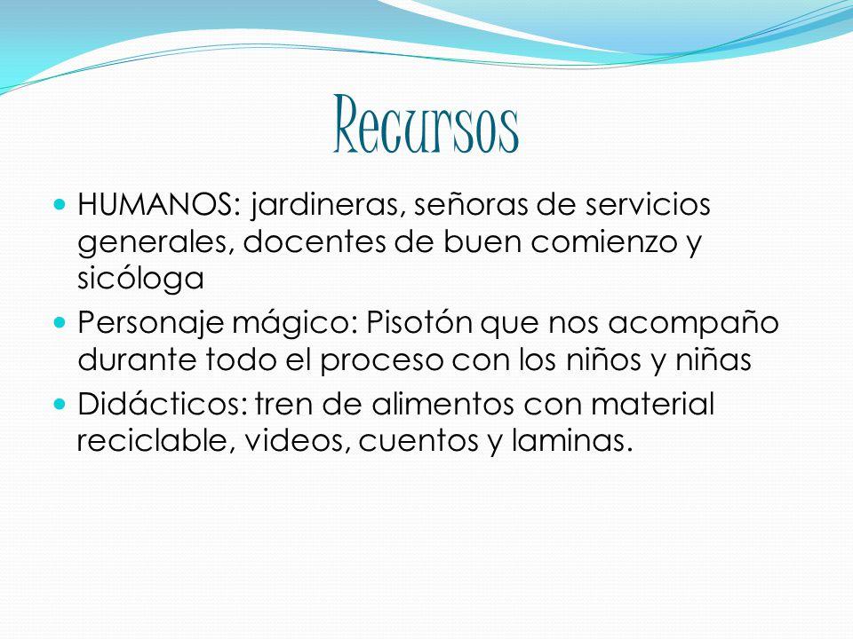 Recursos HUMANOS: jardineras, señoras de servicios generales, docentes de buen comienzo y sicóloga.