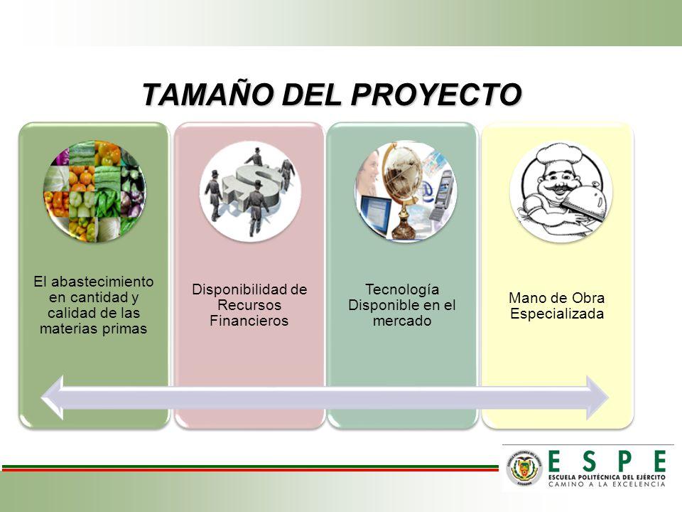 TAMAÑO DEL PROYECTO El abastecimiento en cantidad y calidad de las materias primas. Disponibilidad de Recursos Financieros.