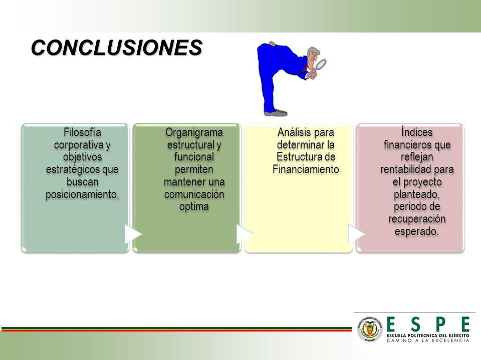 Análisis para determinar la Estructura de Financiamiento
