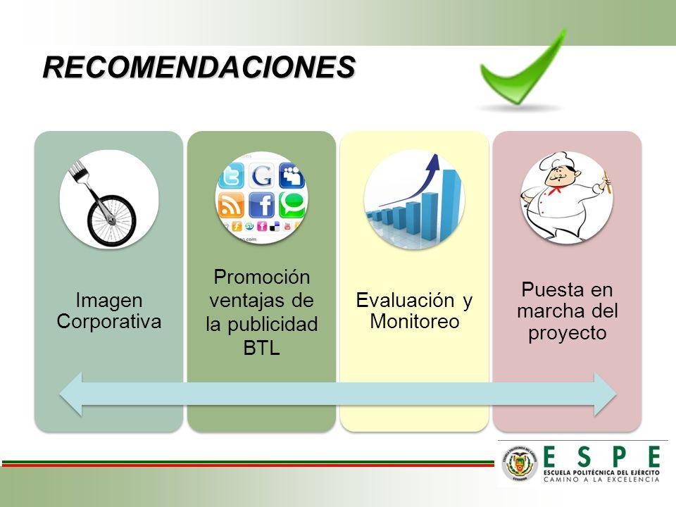 RECOMENDACIONES Imagen Corporativa