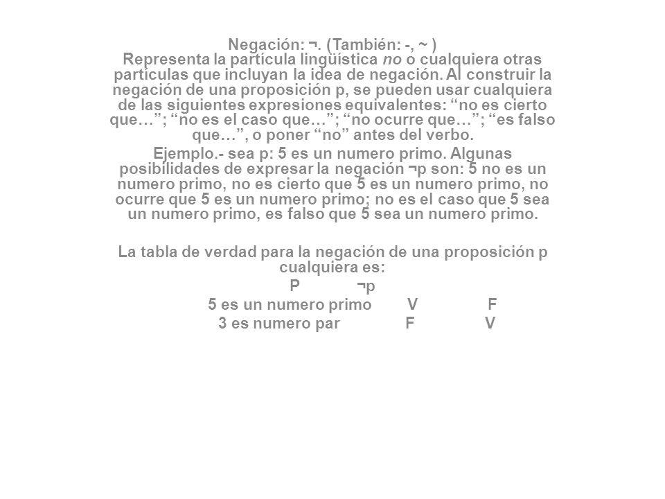 Negación: ¬. (También: -, ~ ) Representa la partícula lingüística no o cualquiera otras partículas que incluyan la idea de negación. Al construir la negación de una proposición p, se pueden usar cualquiera de las siguientes expresiones equivalentes: no es cierto que… ; no es el caso que… ; no ocurre que… ; es falso que… , o poner no antes del verbo.