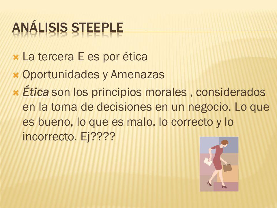 Análisis steeple La tercera E es por ética Oportunidades y Amenazas