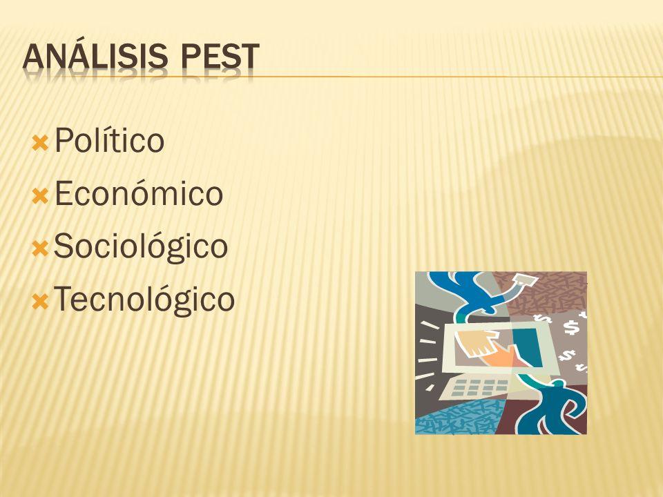 ANÁLISIS PEST Político Económico Sociológico Tecnológico
