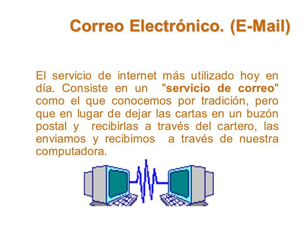 Redes de computadoras ppt descargar for Correo postal mas cercano