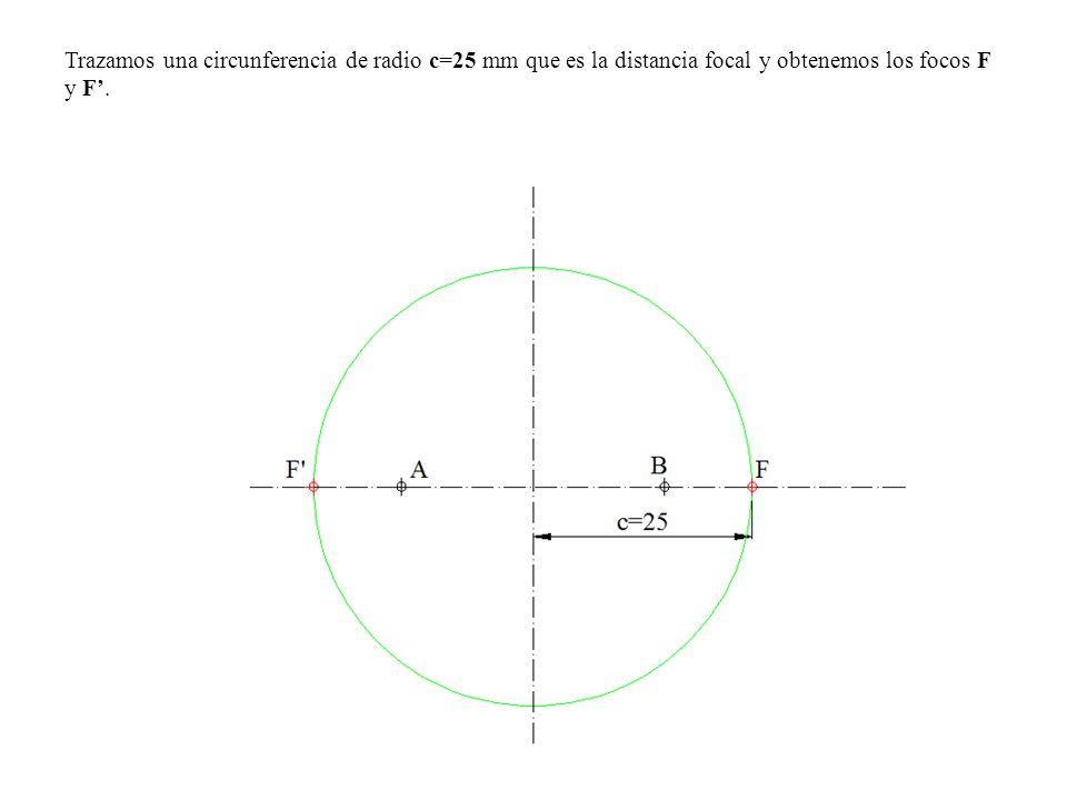 Trazamos una circunferencia de radio c=25 mm que es la distancia focal y obtenemos los focos F y F'.