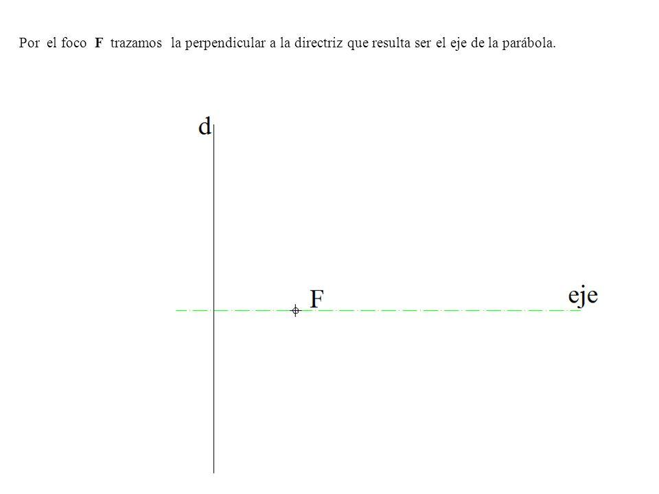 Por el foco F trazamos la perpendicular a la directriz que resulta ser el eje de la parábola.