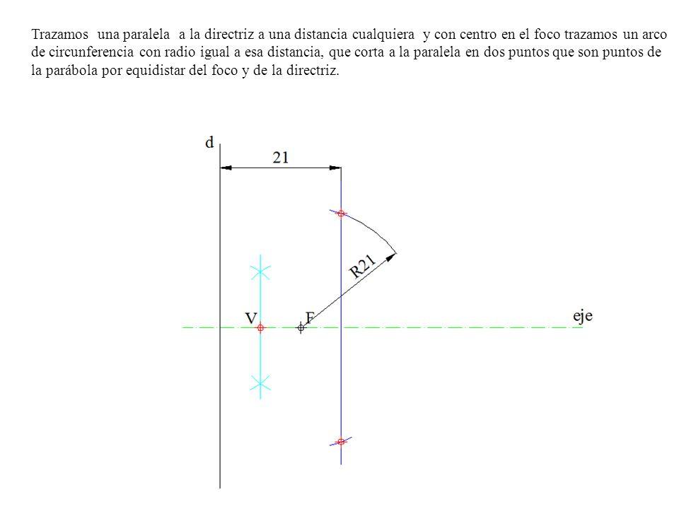 Trazamos una paralela a la directriz a una distancia cualquiera y con centro en el foco trazamos un arco de circunferencia con radio igual a esa distancia, que corta a la paralela en dos puntos que son puntos de la parábola por equidistar del foco y de la directriz.