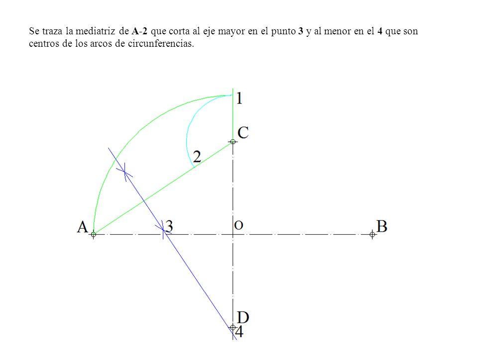 Se traza la mediatriz de A-2 que corta al eje mayor en el punto 3 y al menor en el 4 que son centros de los arcos de circunferencias.