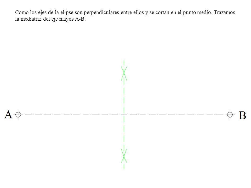 Como los ejes de la elipse son perpendiculares entre ellos y se cortan en el punto medio.