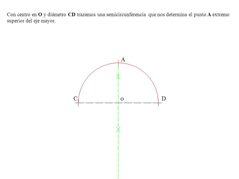 Con centro en O y diámetro CD trazamos una semicircunferencia que nos determina el punto A extremo superior del eje mayor.