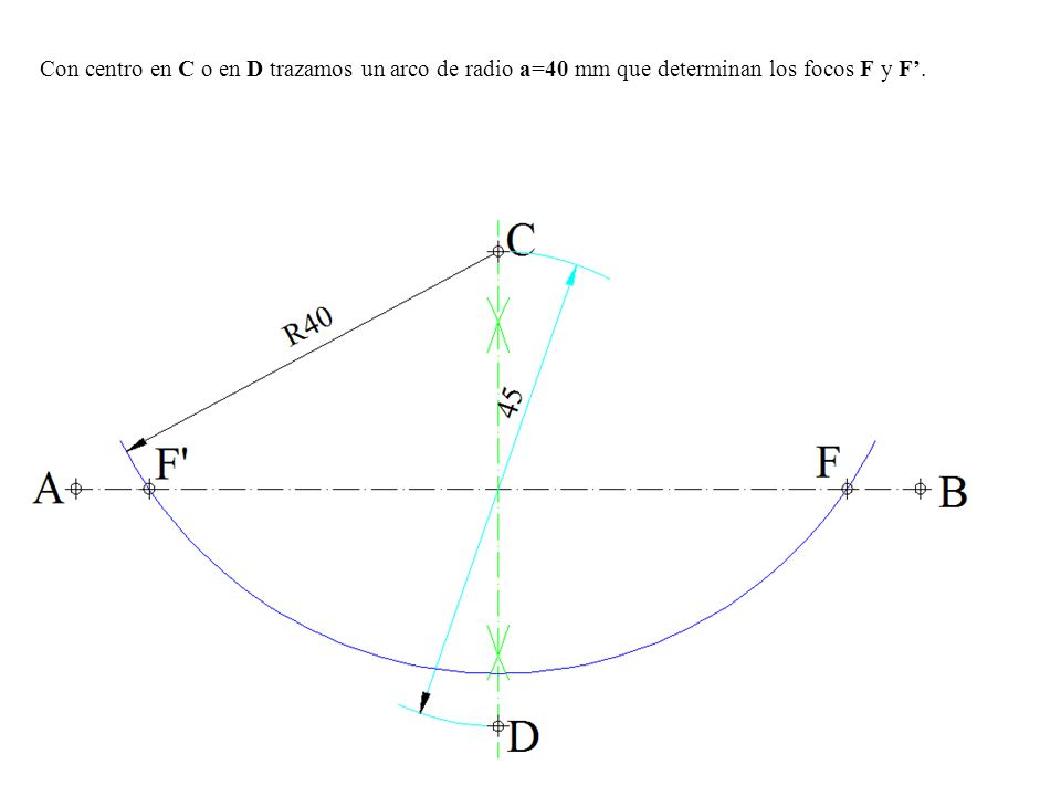 Con centro en C o en D trazamos un arco de radio a=40 mm que determinan los focos F y F'.