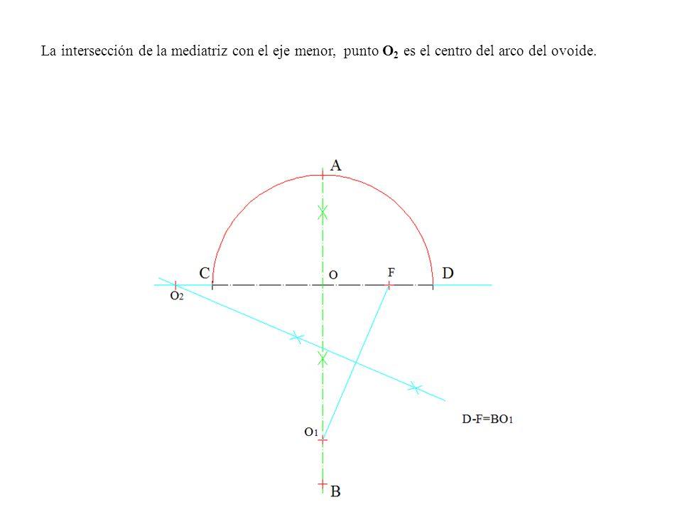 La intersección de la mediatriz con el eje menor, punto O2 es el centro del arco del ovoide.