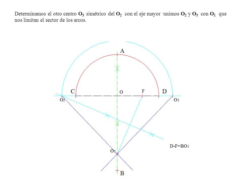Determinamos el otro centro O3 simétrico del O2 con el eje mayor unimos O2 y O3 con O1 que nos limitan el sector de los arcos.