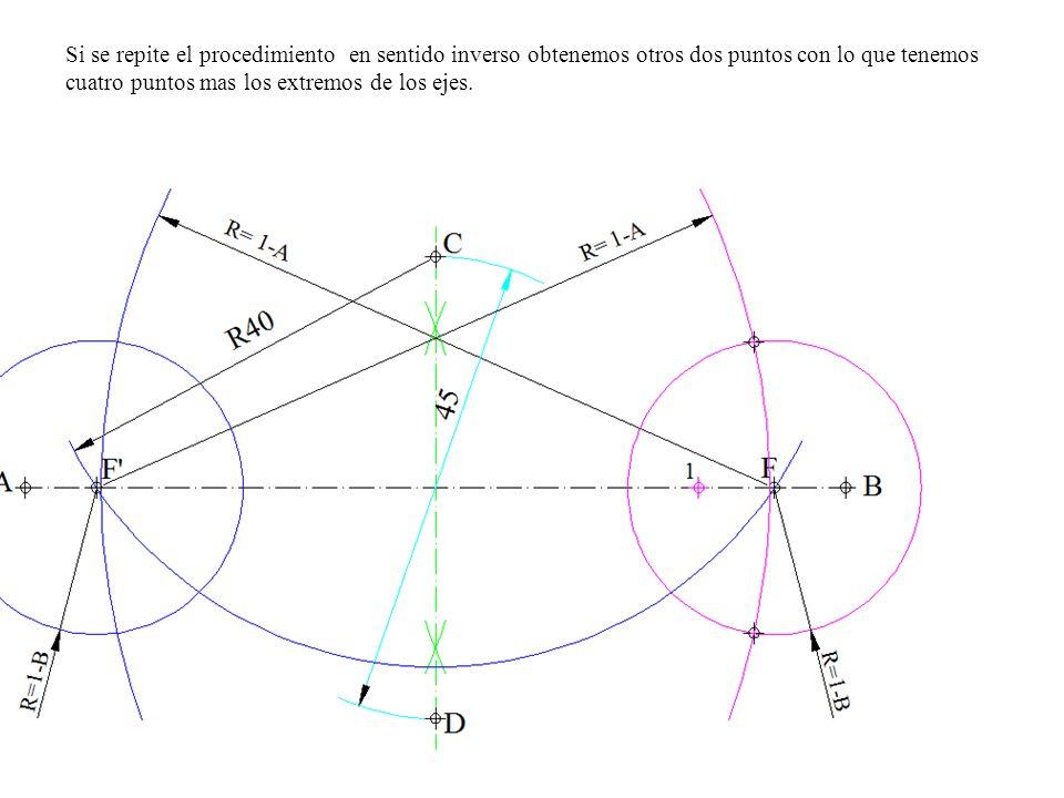 Si se repite el procedimiento en sentido inverso obtenemos otros dos puntos con lo que tenemos cuatro puntos mas los extremos de los ejes.