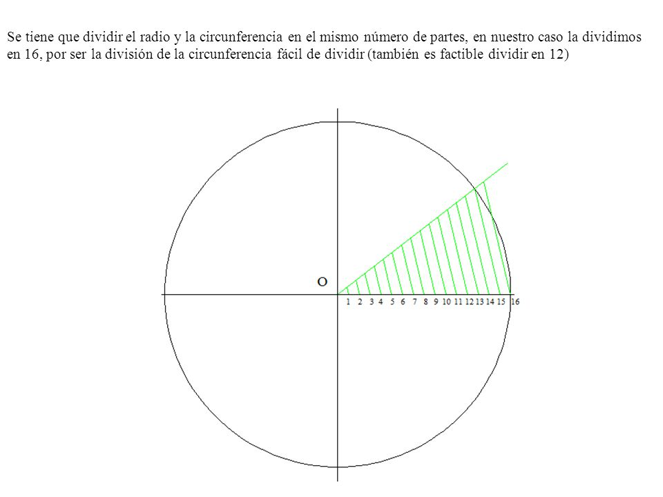Se tiene que dividir el radio y la circunferencia en el mismo número de partes, en nuestro caso la dividimos en 16, por ser la división de la circunferencia fácil de dividir (también es factible dividir en 12)