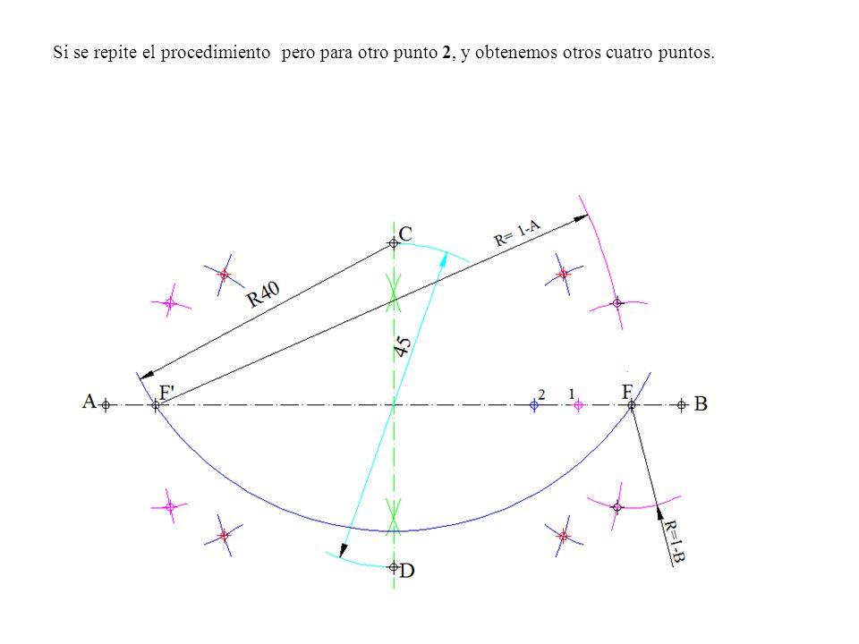 Si se repite el procedimiento pero para otro punto 2, y obtenemos otros cuatro puntos.