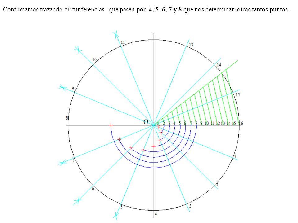 Continuamos trazando circunferencias que pasen por 4, 5, 6, 7 y 8 que nos determinan otros tantos puntos.
