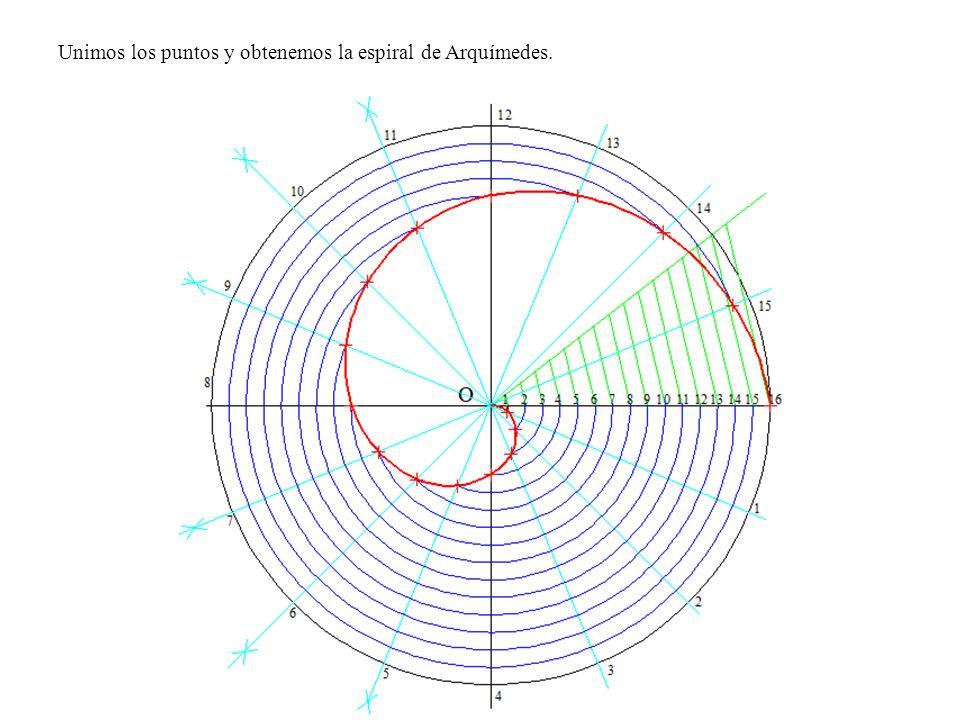 Unimos los puntos y obtenemos la espiral de Arquímedes.