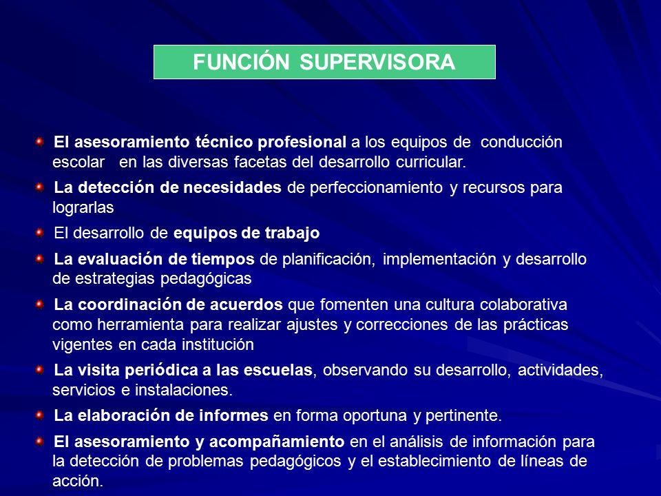 FUNCIÓN SUPERVISORA El asesoramiento técnico profesional a los equipos de conducción escolar en las diversas facetas del desarrollo curricular.