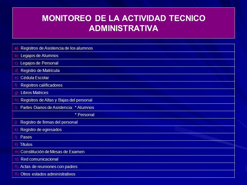 MONITOREO DE LA ACTIVIDAD TECNICO ADMINISTRATIVA