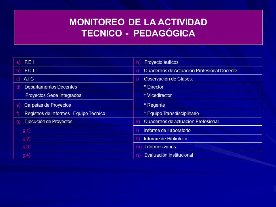MONITOREO DE LA ACTIVIDAD TECNICO - PEDAGÓGICA